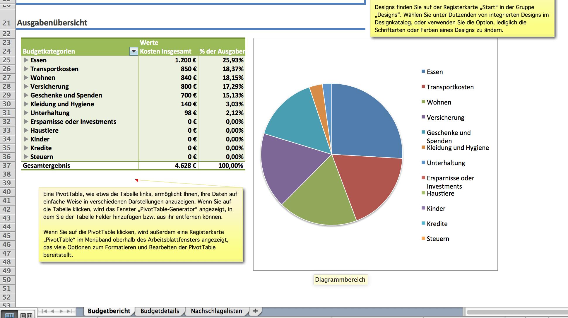 Budgetvorlage von Microsoft Excel
