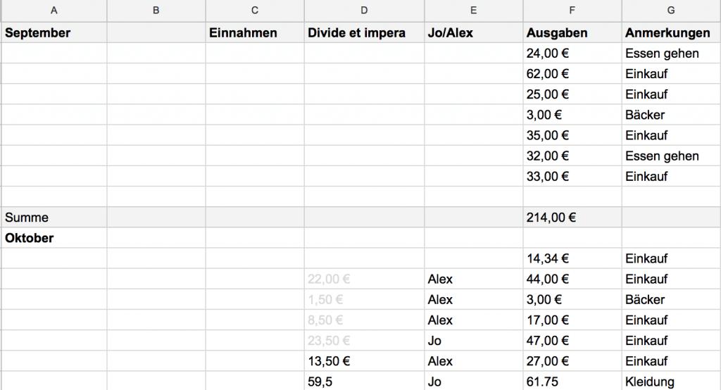 Partnerschaftliche Ausgabenliste