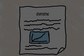 Diagramme erstellen und interpretieren
