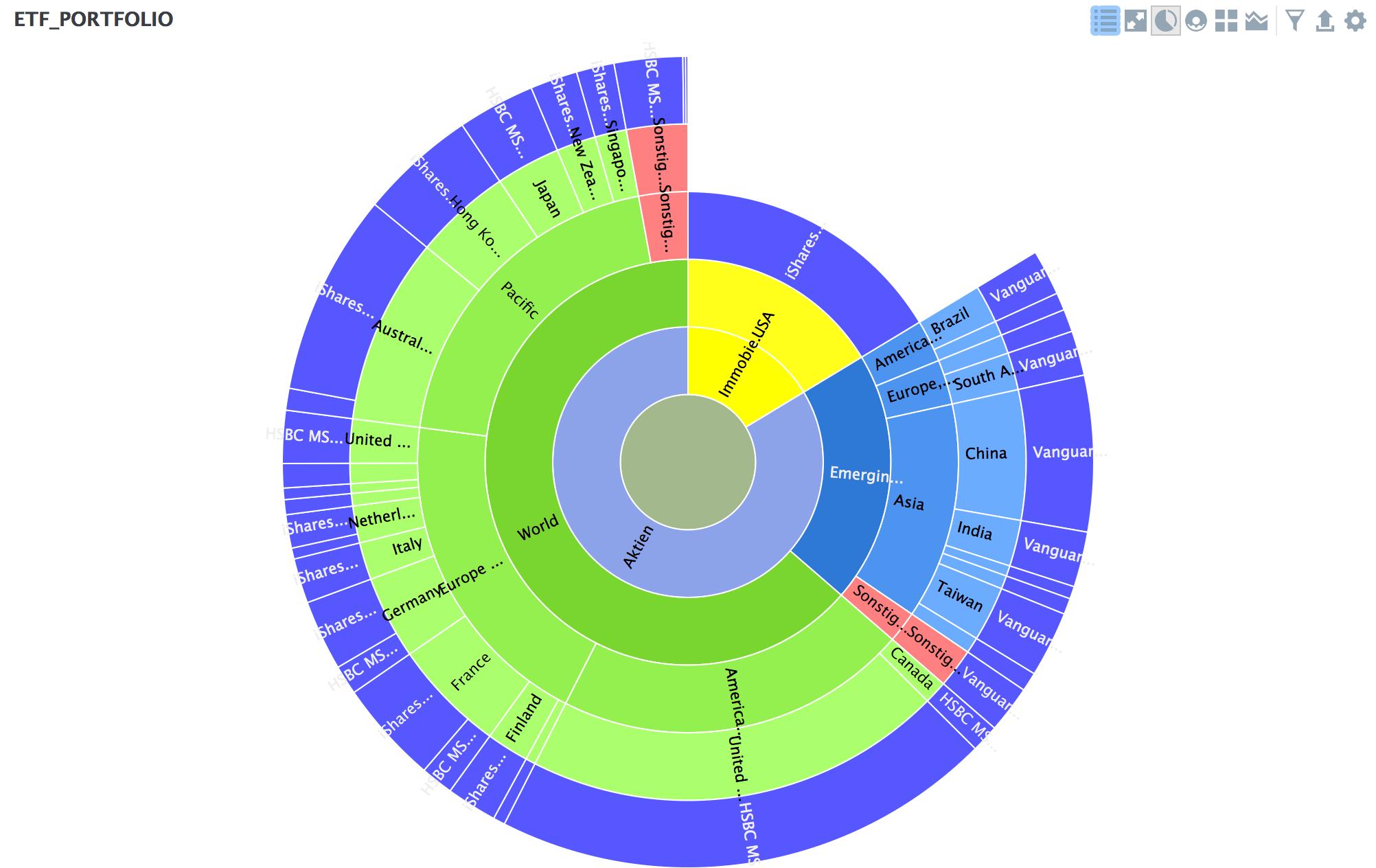 depotverwaltung software portfolio übersicht
