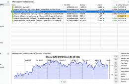 portfolio performance alle wertpapiere