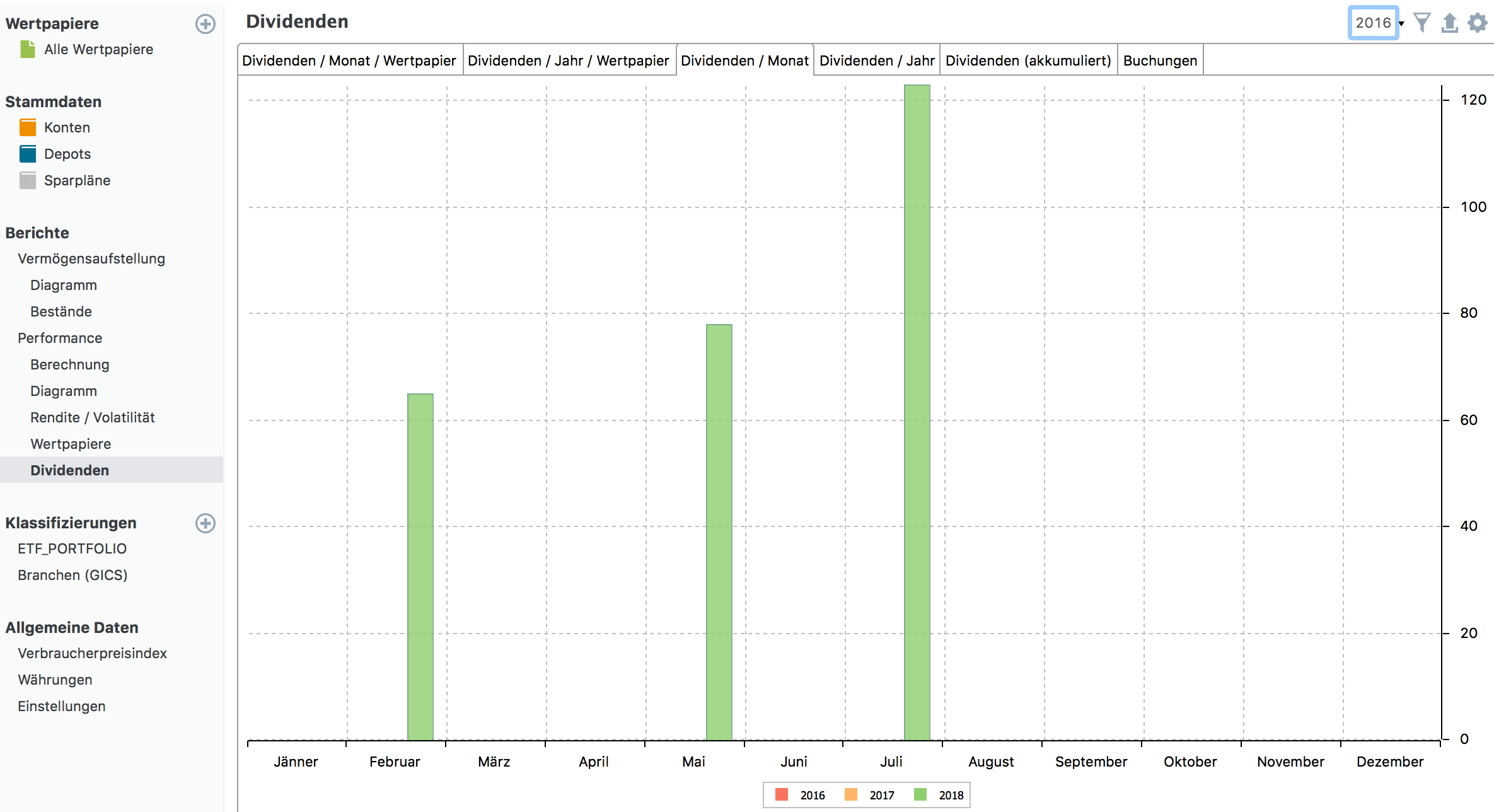 portfolio performance dividendenübersicht