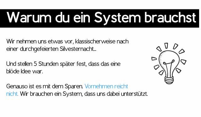 Warum du ein System brauchst um zu sparen